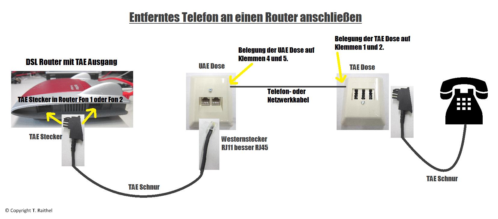 Telefon an Router anschließen