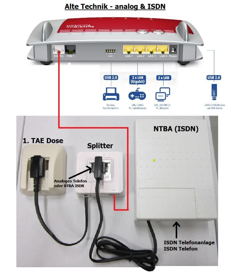 DSL Router anschließen - ISDN Anlage an Router anschließen