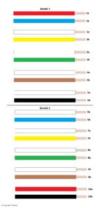 Farbcode Telefonkabel