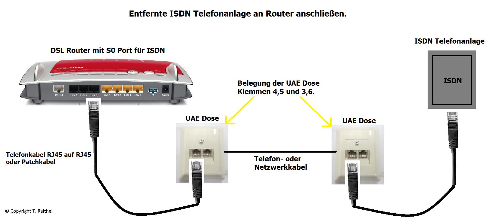 dsl router anschliessen isdn anlage  router anschliessen
